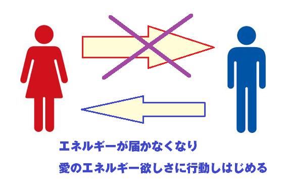 婚活では「つれない態度」を取った方が男女関係がうまくいく?
