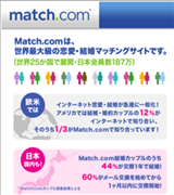 マッチドットコムのアプリ評判と口コミ、婚活体験談まとめ