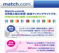 マッチドットコム,評判,口コミ,アプリ