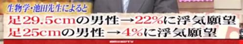 ダメ男の見抜き方SPまとめ-ホンマでっかTV