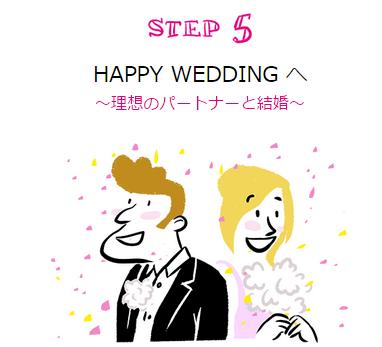 ゼクシィの成婚